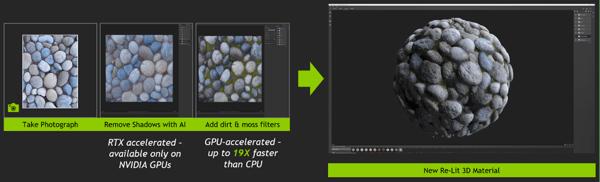 GPU-Accelerated Render