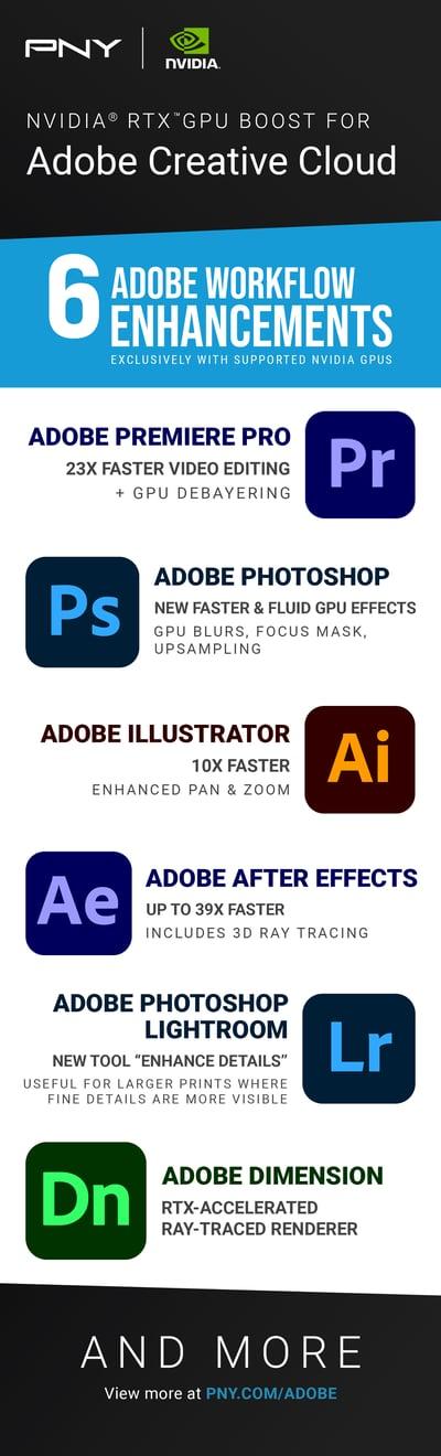 Infographic-ADOBE-Enhancements-6-29-V1-1